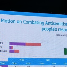 Motion on Antisemitism proposed by EUJS - adopted by the European Youth Forum